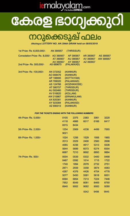 akshaya lottery, lottery result, ie malayalam