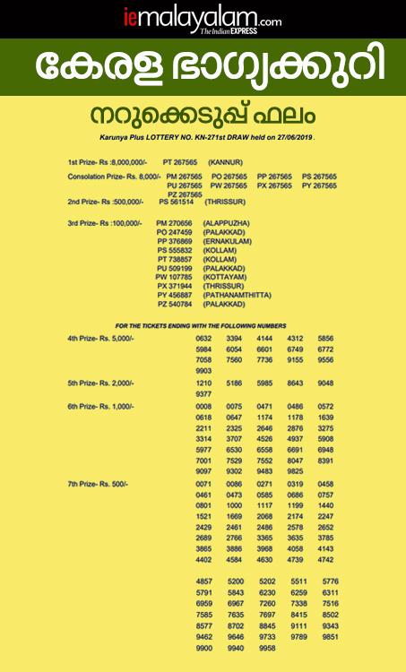 Kerala Karunya Plus KN-271 Lottery Result , ie malayalam