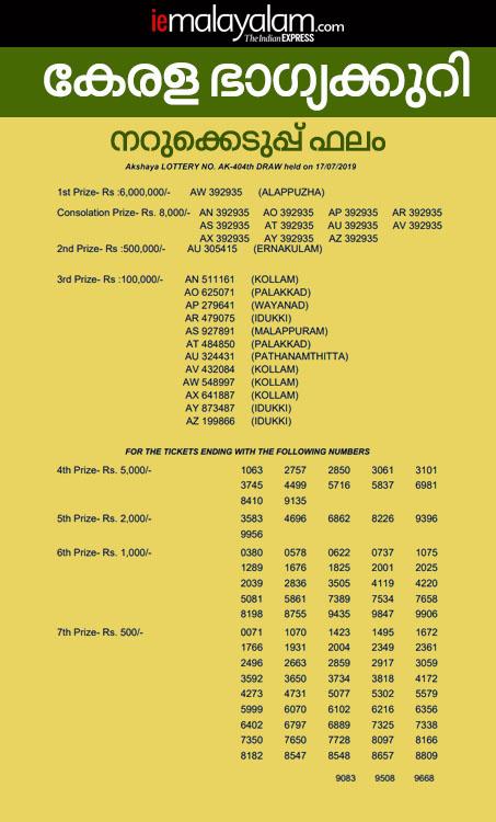 Akshaya Lottery AK-404 Result, kerala lottery, ie malayalam