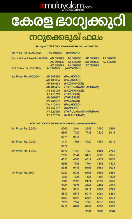 Kerala Akshaya Lottery AK-410 Result, kerala lottery, ie malayalam