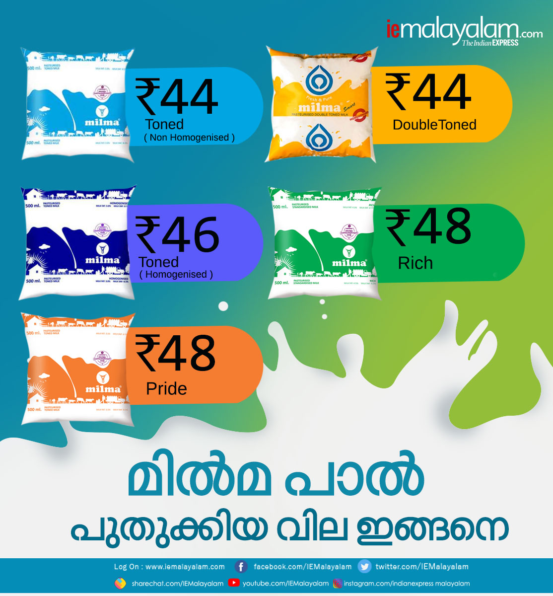 milma milk price, milma milk new price, , milma sachet price