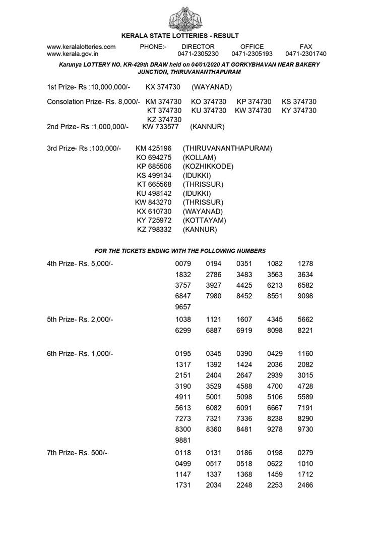 Kerala Karunya Lottery KR 429 Result, kerala lottery resul, ie malayalam