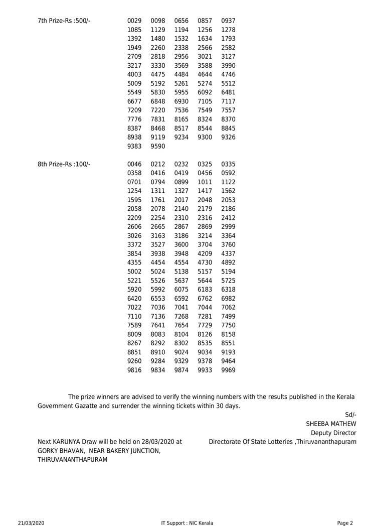 Kerala Karunya Lottery KR 440 Result, ie malayalam