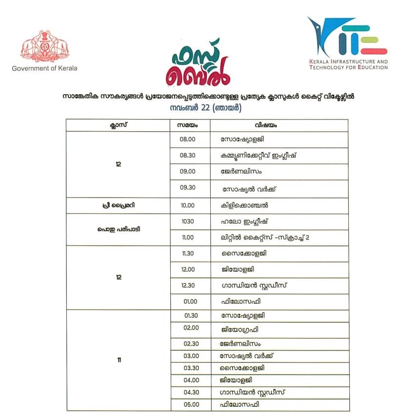 Victers channel, വിക്ടേഴ്സ് ചാനൽ, Victers channel online class, November 22, വിക്ടേഴ്സ് ചാനൽ ഓൺലൈൻ ക്ലാസ്, Victers channel online class time table, വിക്ടേഴ്സ് ചാനൽ ടൈംടേബിൾ, Victers channel time table, online class time table, education news, ie malayalam, ഐഇ മലയാളം,Victers channel time table, Victers channel live, Victers channel online classes live, Victers channel 9th class, Victers channel online classes, Victers channel class 6, Victers channel 10th class today, Victers channel 7th class today, Victers channel class 1, Victers channel time table today, Victers channel time table tomorrow, Victers channel time table 2020