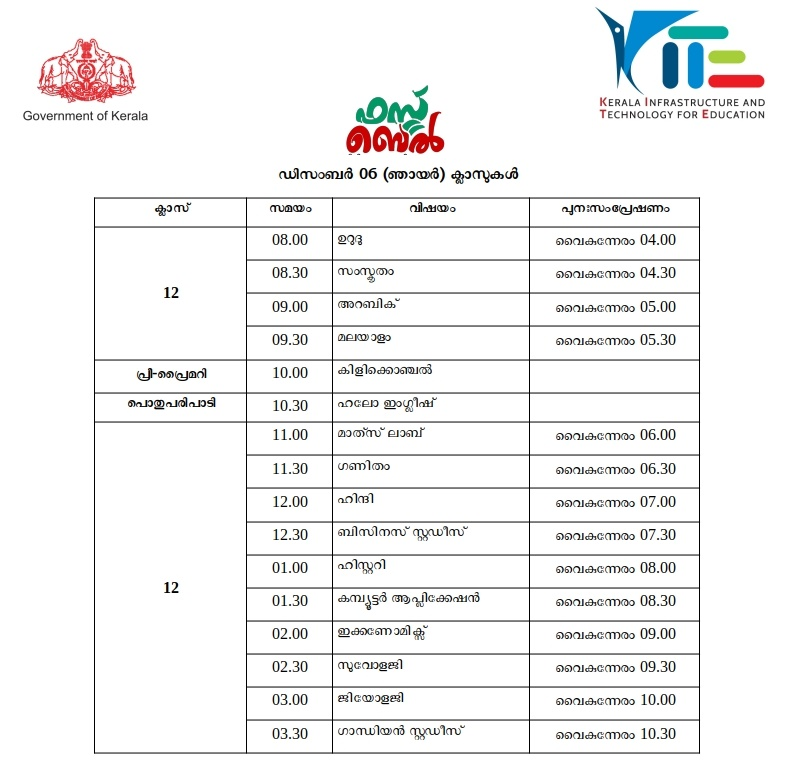 Victers channel, വിക്ടേഴ്സ് ചാനൽ, Victers channel online class, December 06, വിക്ടേഴ്സ് ചാനൽ ഓൺലൈൻ ക്ലാസ്, Victers channel online class time table, വിക്ടേഴ്സ് ചാനൽ ടൈംടേബിൾ, Victers channel time table, online class time table, education news, ie malayalam, ഐഇ മലയാളം,Victers channel time table, Victers channel live, Victers channel online classes live, Victers channel 9th class, Victers channel online classes, Victers channel class 6, Victers channel 10th class today, Victers channel 7th class today, Victers channel class 1, Victers channel time table today, Victers channel time table tomorrow, Victers channel time table 2020