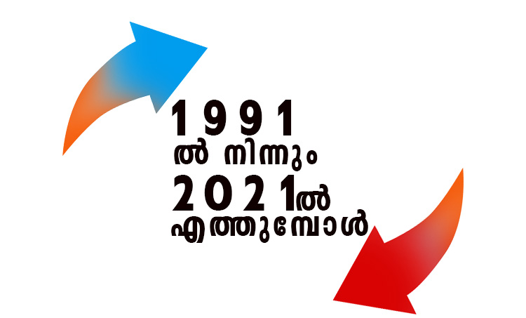 congress league bjp alliance , kerala election, iemalayalam